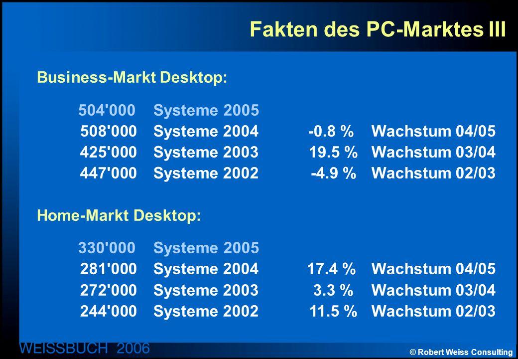 © Robert Weiss Consulting Fakten des PC-Marktes III Business-Markt Desktop: 504 000Systeme 2005 508 000 Systeme 2004-0.8 %Wachstum 04/05 425 000 Systeme 2003 19.5 % Wachstum 03/04 447 000 Systeme 2002 -4.9 % Wachstum 02/03 Home-Markt Desktop: 330 000Systeme 2005 281 000 Systeme 200417.4 %Wachstum 04/05 272 000 Systeme 2003 3.3 % Wachstum 03/04 244 000 Systeme 2002 11.5 % Wachstum 02/03