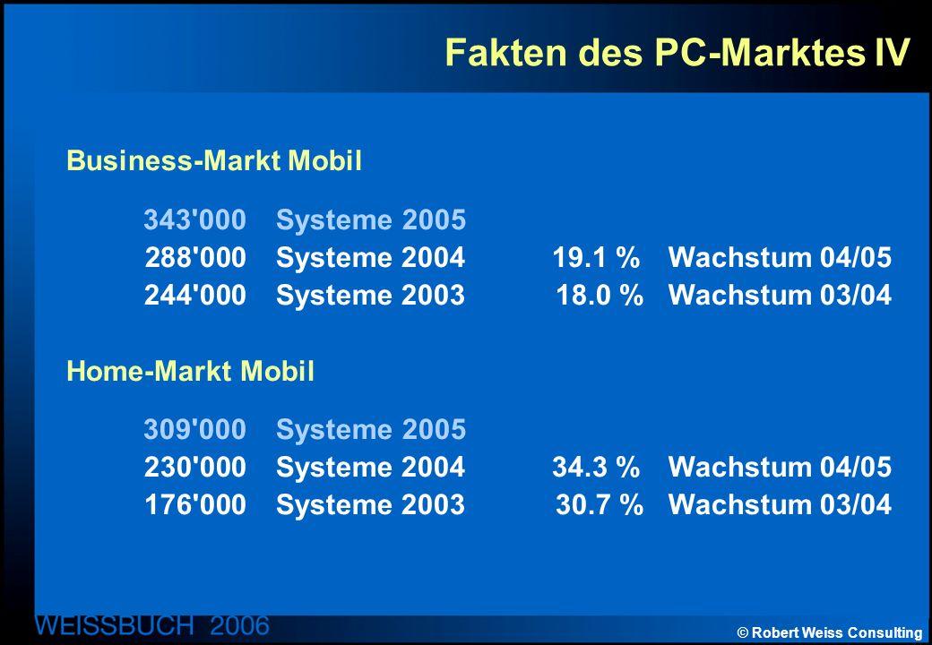 © Robert Weiss Consulting Fakten des PC-Marktes IV Business-Markt Mobil 343 000Systeme 2005 288 000Systeme 200419.1 %Wachstum 04/05 244 000Systeme 2003 18.0 % Wachstum 03/04 Home-Markt Mobil 309 000Systeme 2005 230 000Systeme 200434.3 %Wachstum 04/05 176 000Systeme 2003 30.7 % Wachstum 03/04