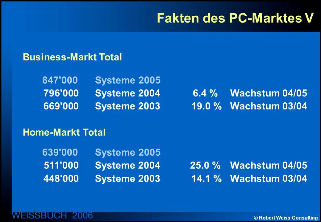 © Robert Weiss Consulting Fakten des PC-Marktes V Business-Markt Total 847 000Systeme 2005 796 000 Systeme 20046.4 %Wachstum 04/05 669 000 Systeme 2003 19.0 % Wachstum 03/04 Home-Markt Total 639 000Systeme 2005 511 000 Systeme 200425.0 %Wachstum 04/05 448 000 Systeme 2003 14.1 % Wachstum 03/04