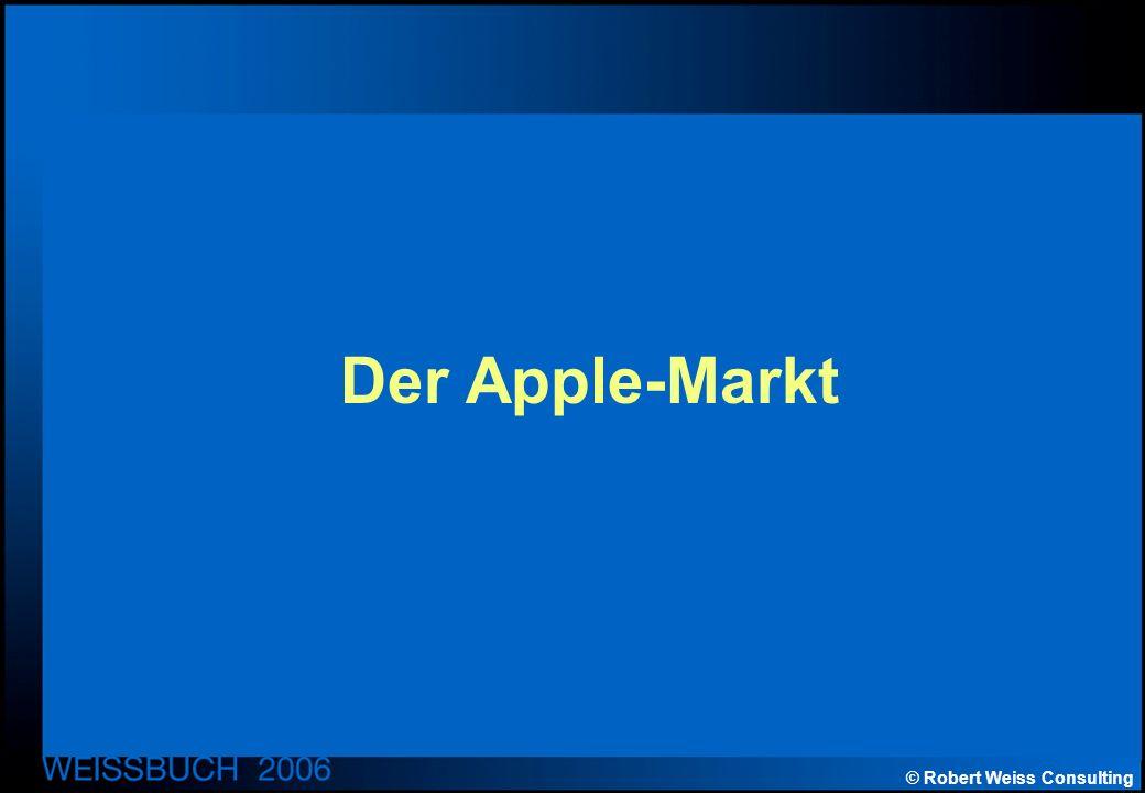 © Robert Weiss Consulting Der Apple-Markt