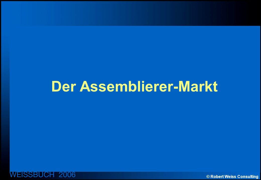 © Robert Weiss Consulting Der Assemblierer-Markt
