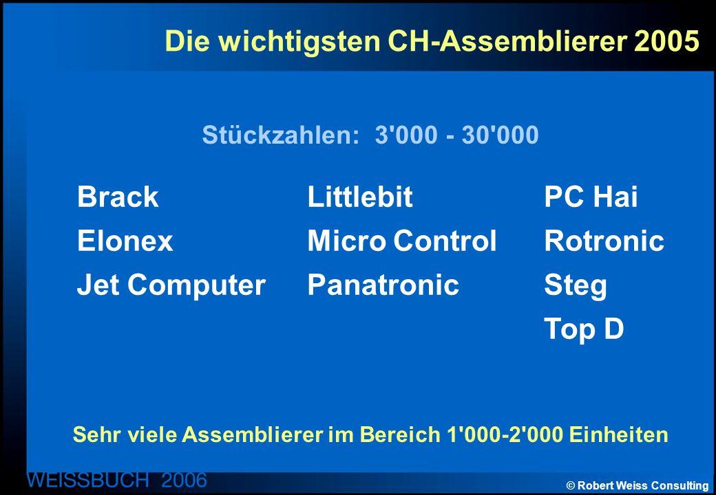 © Robert Weiss Consulting Die wichtigsten CH-Assemblierer 2005 Brack Elonex Jet Computer Littlebit Micro Control Panatronic PC Hai Rotronic Steg Top D Stückzahlen: 3 000 - 30 000 Sehr viele Assemblierer im Bereich 1 000-2 000 Einheiten