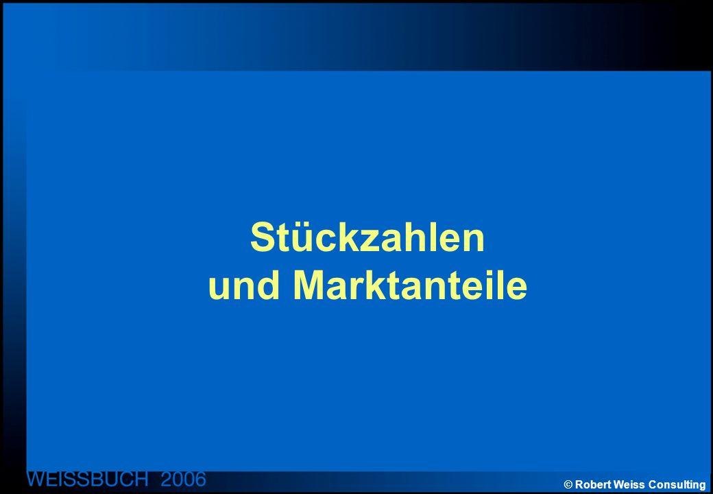 © Robert Weiss Consulting Stückzahlen und Marktanteile