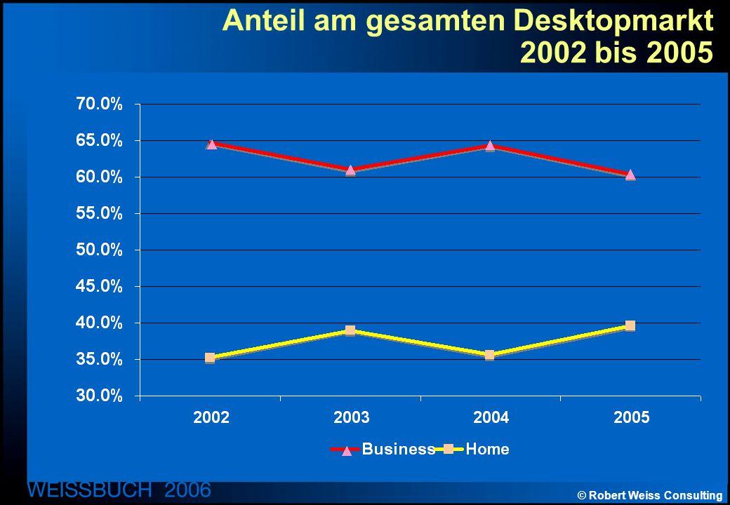 © Robert Weiss Consulting Anteil am gesamten Desktopmarkt 2002 bis 2005