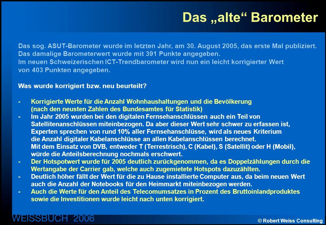 © Robert Weiss Consulting Das alte Barometer Das sog.