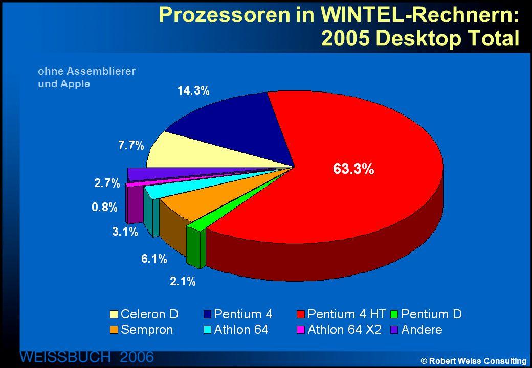 © Robert Weiss Consulting Prozessoren in WINTEL-Rechnern: 2005 Desktop Total ohne Assemblierer und Apple