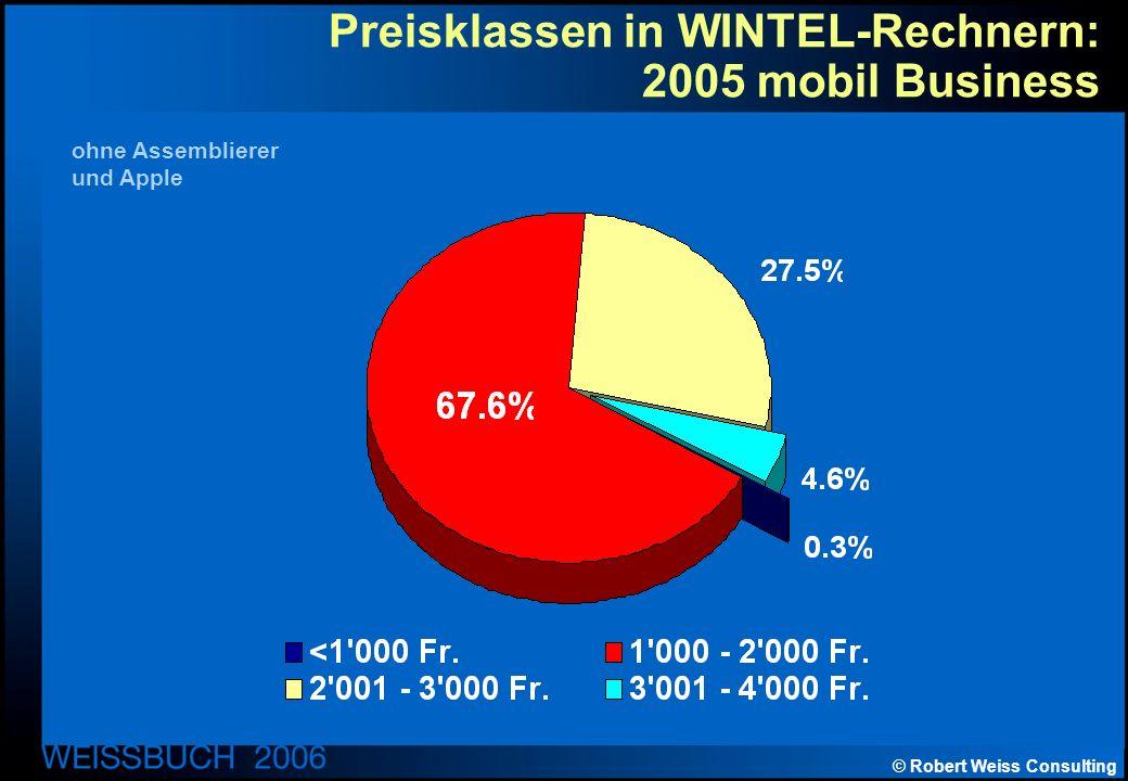 © Robert Weiss Consulting Preisklassen in WINTEL-Rechnern: 2005 mobil Business ohne Assemblierer und Apple