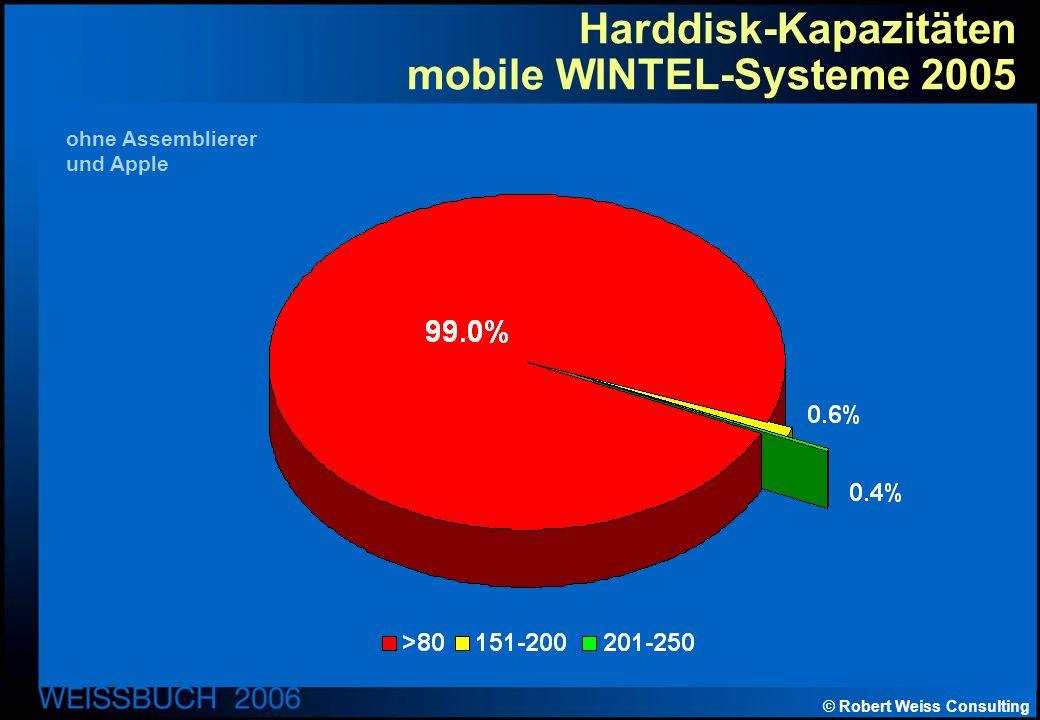 © Robert Weiss Consulting Harddisk-Kapazitäten mobile WINTEL-Systeme 2005 ohne Assemblierer und Apple