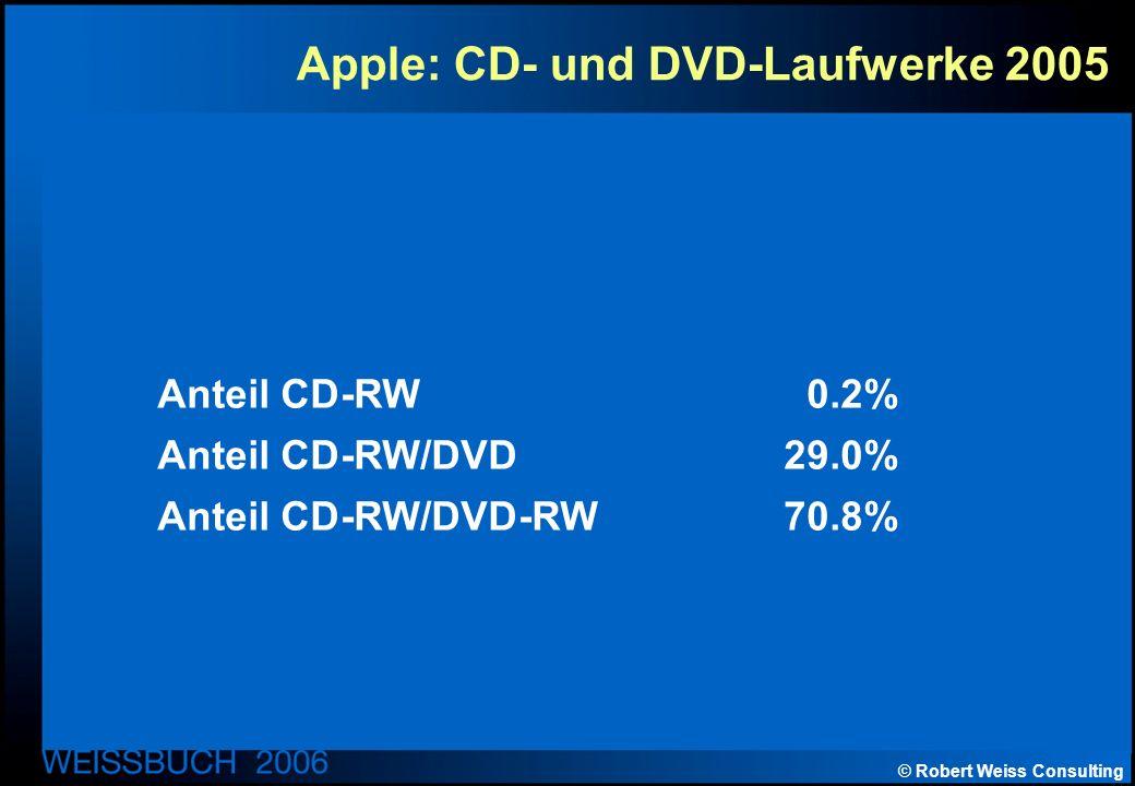 © Robert Weiss Consulting Apple: CD- und DVD-Laufwerke 2005 Anteil CD-RW0.2% Anteil CD-RW/DVD29.0% Anteil CD-RW/DVD-RW70.8%