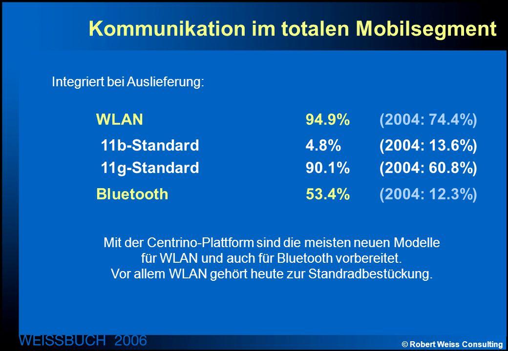 © Robert Weiss Consulting Kommunikation im totalen Mobilsegment Integriert bei Auslieferung: WLAN94.9%(2004: 74.4%) 11b-Standard4.8%(2004: 13.6%) 11g-Standard90.1%(2004: 60.8%) Bluetooth53.4% (2004: 12.3%) Mit der Centrino-Plattform sind die meisten neuen Modelle für WLAN und auch für Bluetooth vorbereitet.