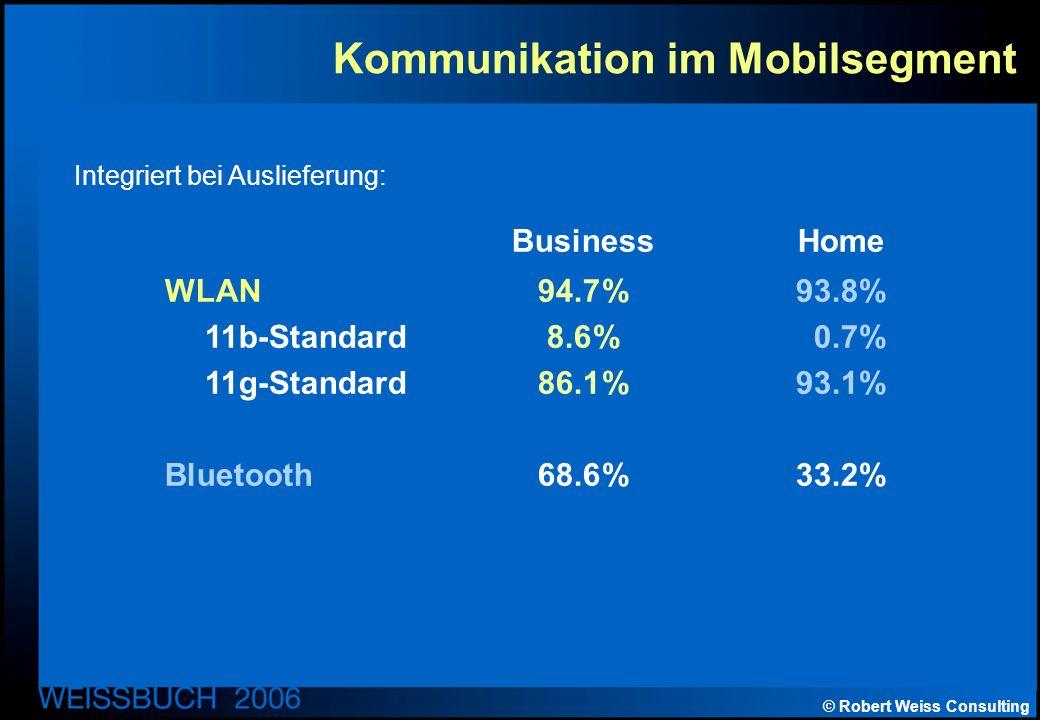 © Robert Weiss Consulting Kommunikation im Mobilsegment Integriert bei Auslieferung: BusinessHome WLAN94.7%93.8% 11b-Standard8.6%0.7% 11g-Standard86.1%93.1% Bluetooth68.6% 33.2%