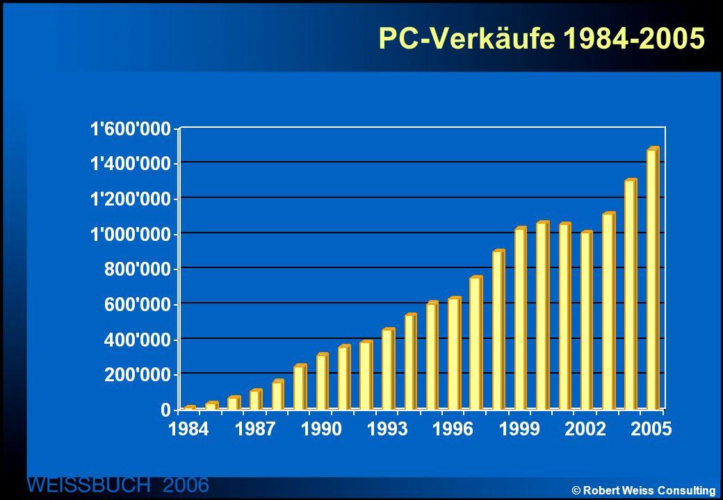 © Robert Weiss Consulting PC-Verkäufe 1984-2005