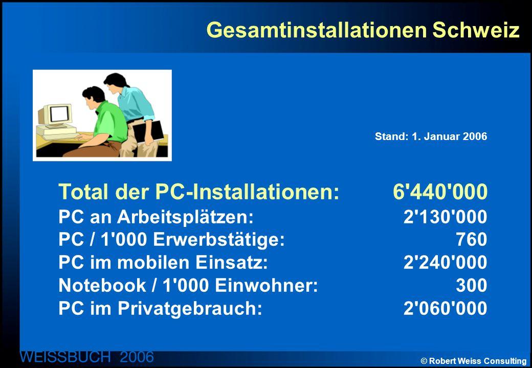 © Robert Weiss Consulting Gesamtinstallationen Schweiz Total der PC-Installationen:6 440 000 PC an Arbeitsplätzen:2 130 000 PC / 1 000 Erwerbstätige:760 PC im mobilen Einsatz:2 240 000 Notebook / 1 000 Einwohner:300 PC im Privatgebrauch:2 060 000 Stand: 1.