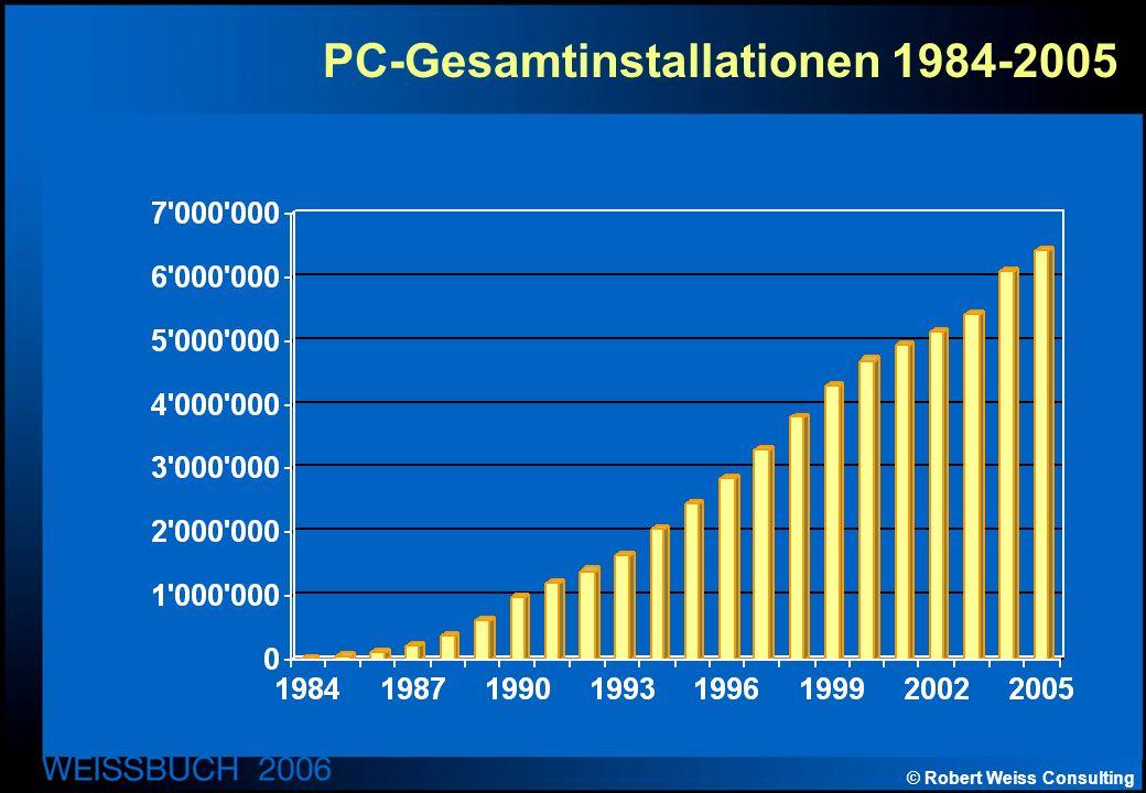 © Robert Weiss Consulting PC-Gesamtinstallationen 1984-2005
