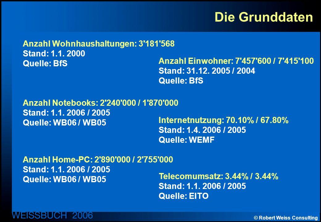 © Robert Weiss Consulting Die Grunddaten Anzahl Einwohner: 7 457 600 / 7 415 100 Stand: 31.12.