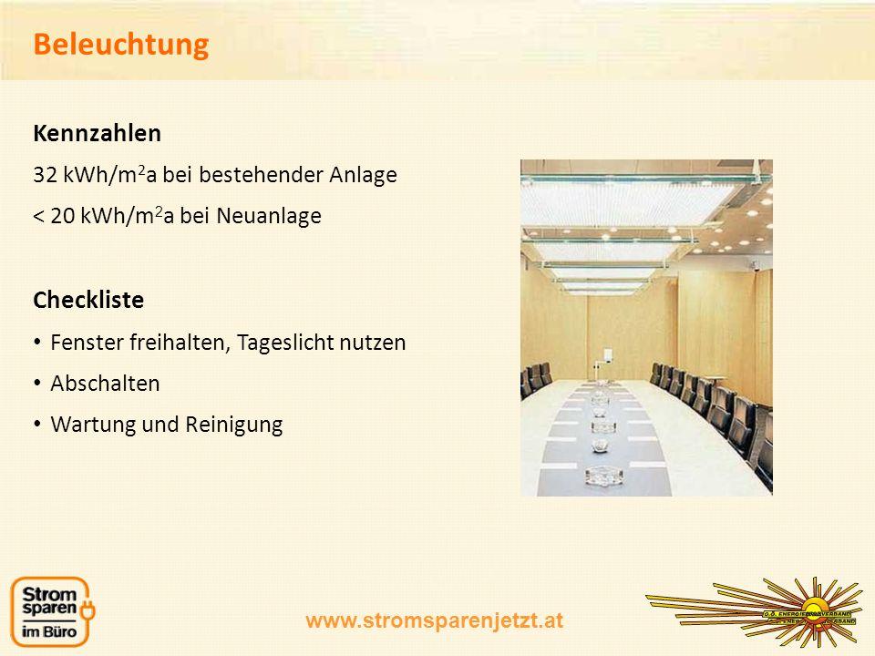 www.stromsparenjetzt.at Beleuchtung Kennzahlen 32 kWh/m 2 a bei bestehender Anlage < 20 kWh/m 2 a bei Neuanlage Checkliste Fenster freihalten, Tagesli