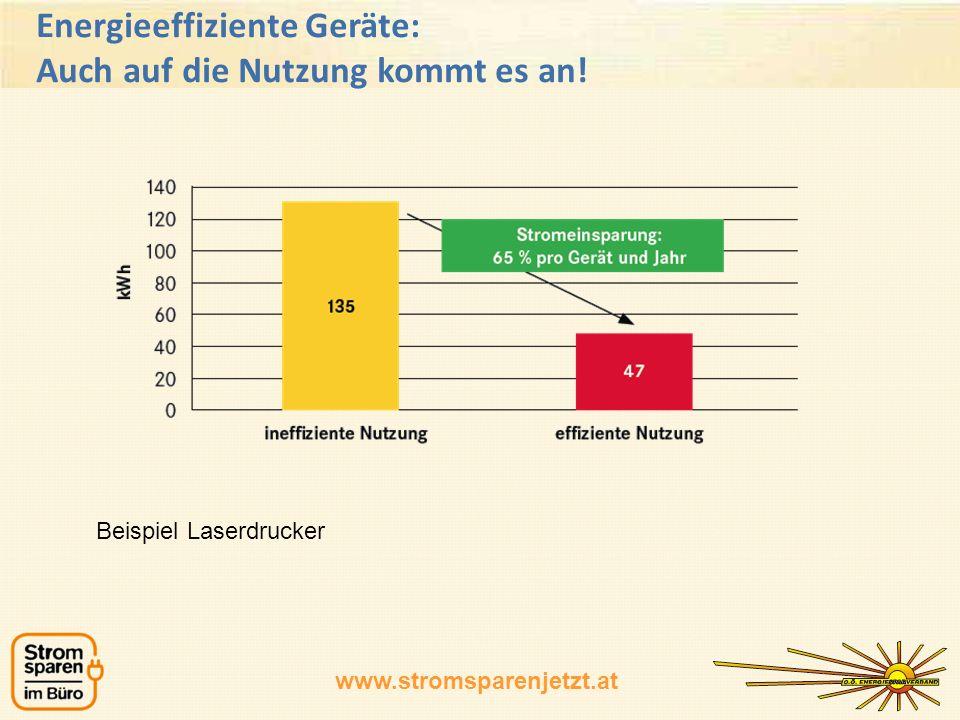 www.stromsparenjetzt.at Energieeffiziente Geräte: Auch auf die Nutzung kommt es an! Beispiel Laserdrucker