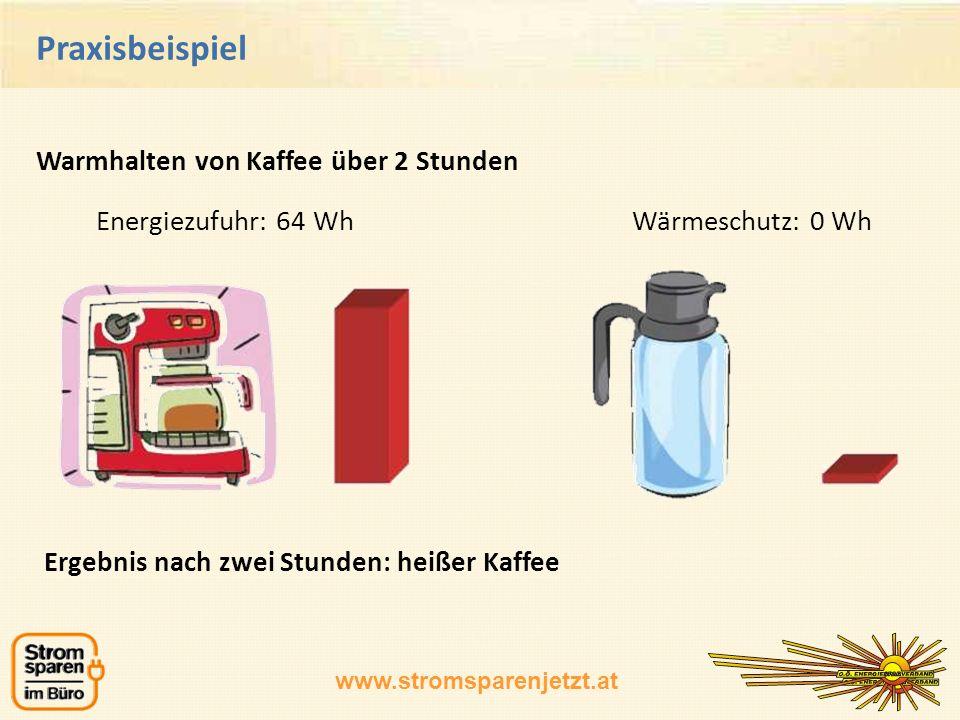 www.stromsparenjetzt.at Praxisbeispiel Warmhalten von Kaffee über 2 Stunden Energiezufuhr: 64 Wh Wärmeschutz: 0 Wh Ergebnis nach zwei Stunden: heißer