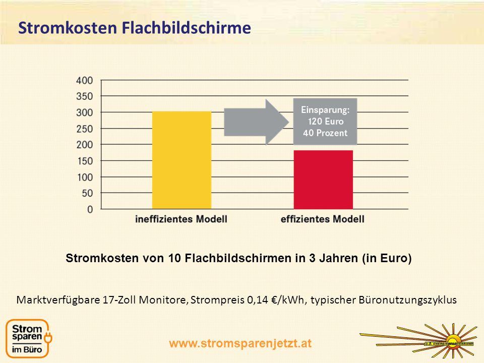www.stromsparenjetzt.at Stromkosten Flachbildschirme Marktverfügbare 17-Zoll Monitore, Strompreis 0,14 /kWh, typischer Büronutzungszyklus Stromkosten