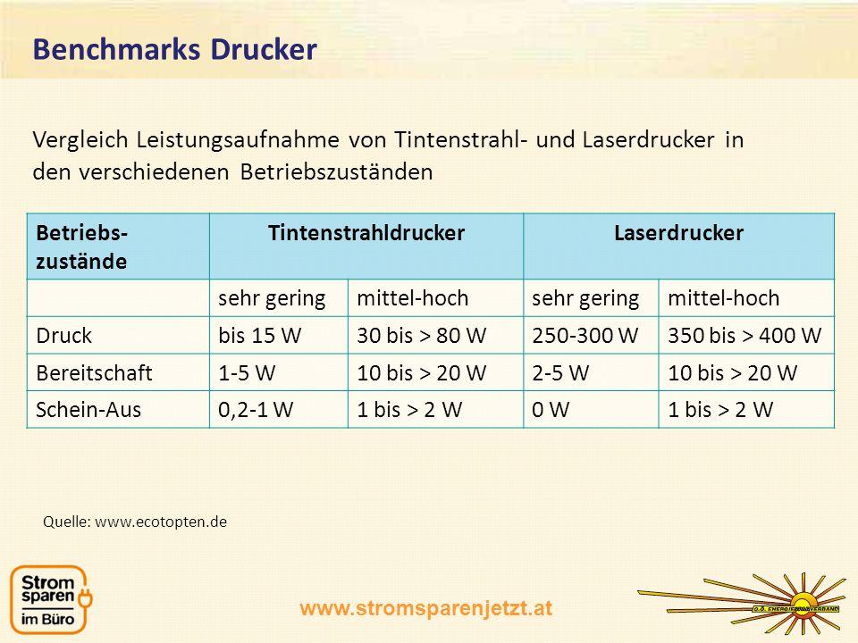 www.stromsparenjetzt.at Vergleich Leistungsaufnahme von Tintenstrahl- und Laserdrucker in den verschiedenen Betriebszuständen Betriebs- zustände Tinte