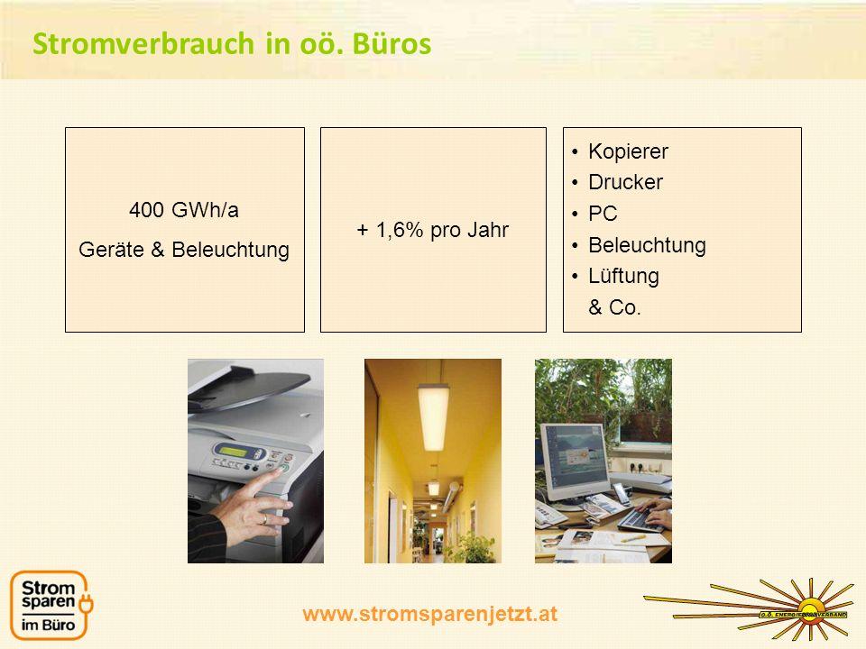 www.stromsparenjetzt.at Stromverbrauch in oö. Büros Kopierer Drucker PC Beleuchtung Lüftung & Co. 400 GWh/a Geräte & Beleuchtung + 1,6% pro Jahr