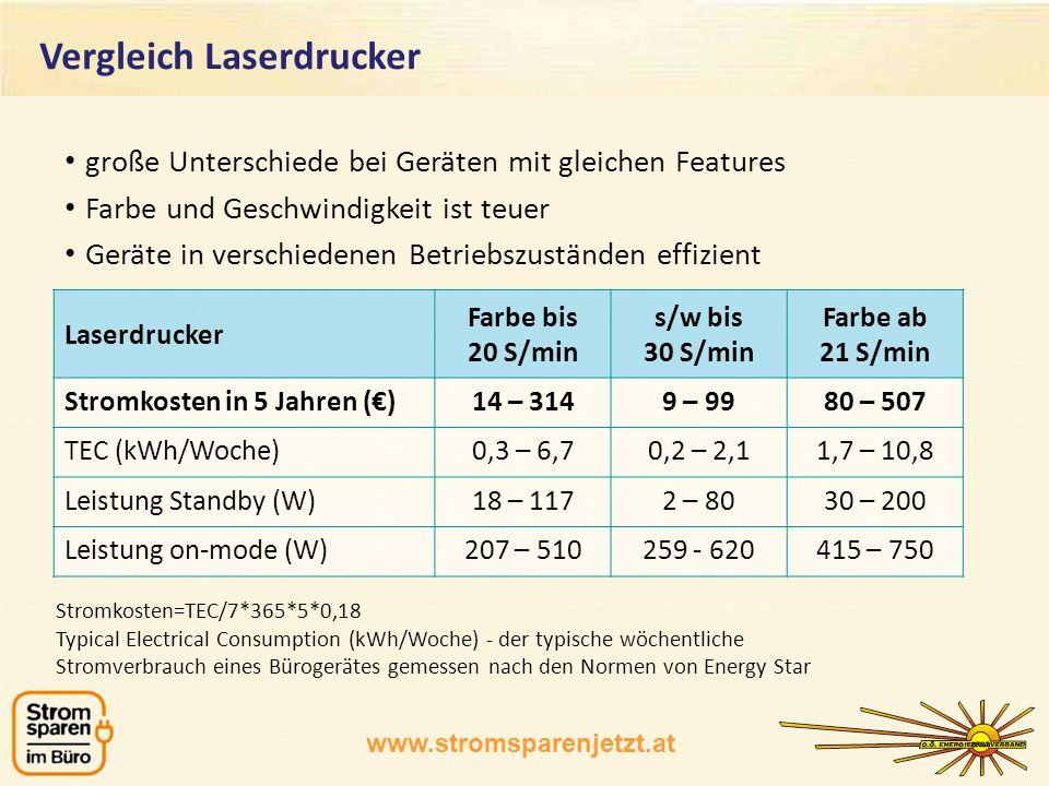 www.stromsparenjetzt.at Laserdrucker Farbe bis 20 S/min s/w bis 30 S/min Farbe ab 21 S/min Stromkosten in 5 Jahren ()14 – 3149 – 9980 – 507 TEC (kWh/W