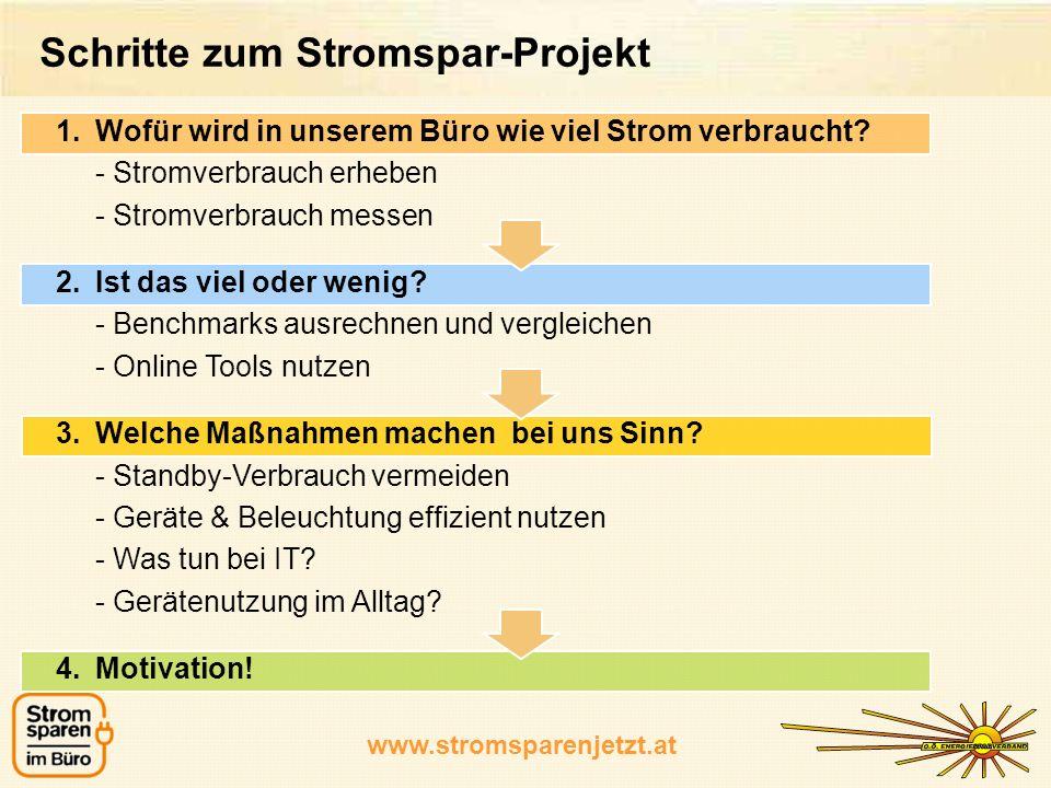 www.stromsparenjetzt.at Schritte zum Stromspar-Projekt 1.Wofür wird in unserem Büro wie viel Strom verbraucht.