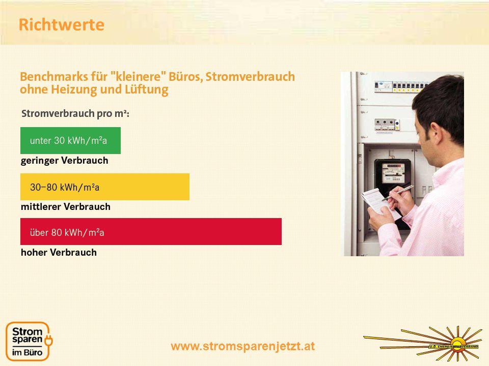 www.stromsparenjetzt.at Stromkosten Flachbildschirme Marktverfügbare 17-Zoll Monitore, Strompreis 0,14 /kWh, typischer Büronutzungszyklus Stromkosten von 10 Flachbildschirmen in 3 Jahren (in Euro)