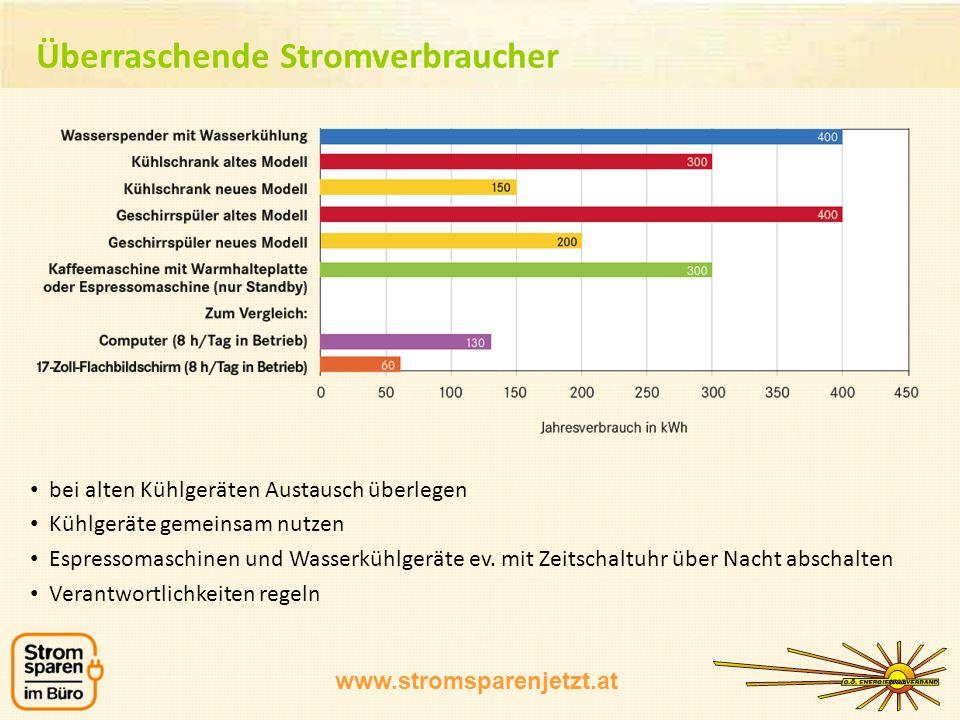 www.stromsparenjetzt.at Max.
