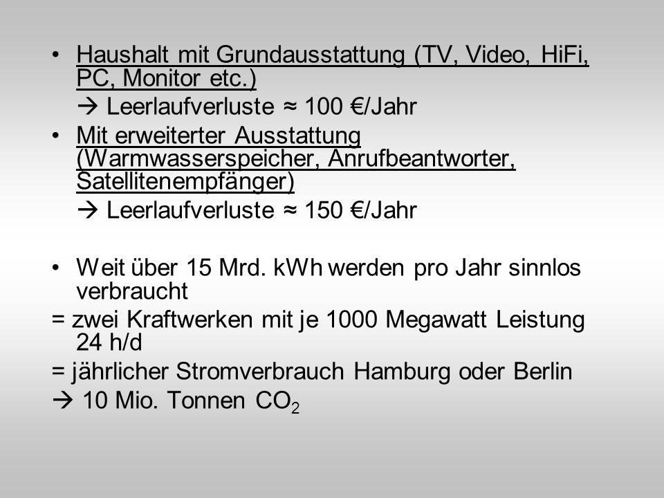Haushalt mit Grundausstattung (TV, Video, HiFi, PC, Monitor etc.) Leerlaufverluste 100 /Jahr Mit erweiterter Ausstattung (Warmwasserspeicher, Anrufbea
