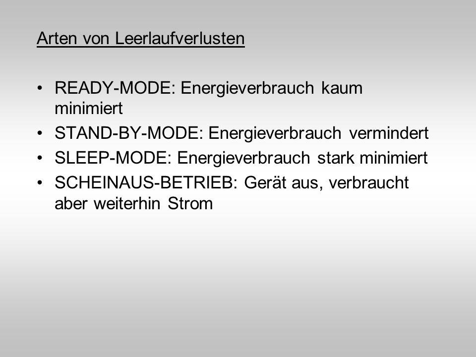 Arten von Leerlaufverlusten READY-MODE: Energieverbrauch kaum minimiert STAND-BY-MODE: Energieverbrauch vermindert SLEEP-MODE: Energieverbrauch stark