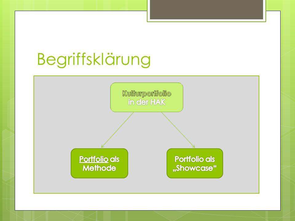 Konzept Projekttitel: Deutschunterricht mit dem e- Kulturportfolio Ziel: Die Arbeit mit dem e-Kulturportfolio in Notebook-Klassen einführen und verankern Pilotklasse: CK2012