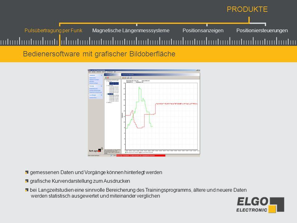 Pulsübertragung per Funk Magnetische Längenmesssysteme Positionsanzeigen Positioniersteuerungen PRODUKTE Bespiel einer Systemanordnung des HRT-Systems