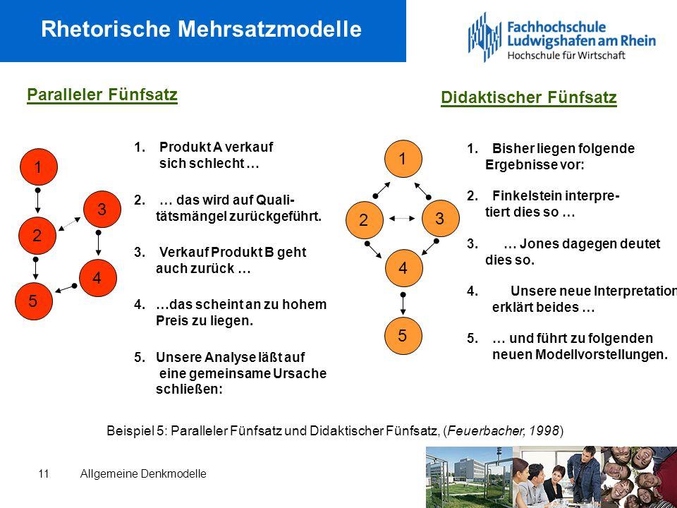 Allgemeine Denkmodelle11 Rhetorische Mehrsatzmodelle Beispiel 5: Paralleler Fünfsatz und Didaktischer Fünfsatz, (Feuerbacher, 1998) Didaktischer Fünfsatz Paralleler Fünfsatz 1.Produkt A verkauf sich schlecht … 2.… das wird auf Quali- tätsmängel zurückgeführt.
