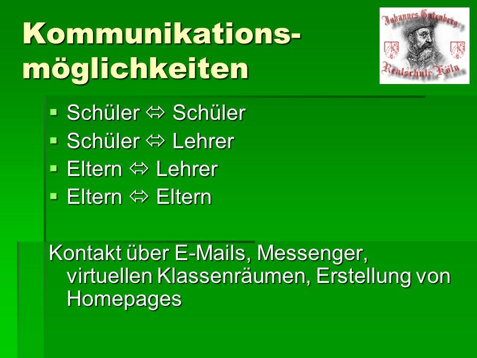 Kommunikations- möglichkeiten Schüler Schüler Schüler Schüler Schüler Lehrer Schüler Lehrer Eltern Lehrer Eltern Lehrer Eltern Eltern Eltern Eltern Kontakt über E-Mails, Messenger, virtuellen Klassenräumen, Erstellung von Homepages