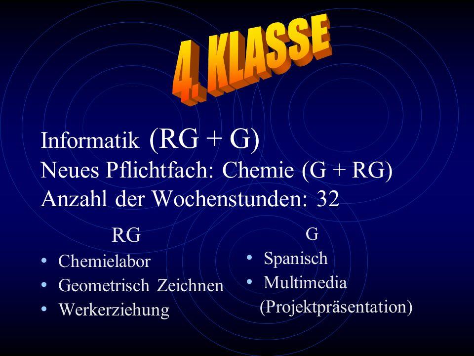 Informatik (RG + G) Neues Pflichtfach: Chemie (G + RG) Anzahl der Wochenstunden: 32 RG Chemielabor Geometrisch Zeichnen Werkerziehung G Spanisch Multimedia (Projektpräsentation)