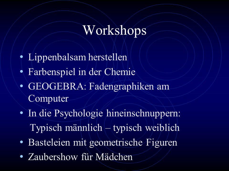Workshops Lippenbalsam herstellen Farbenspiel in der Chemie GEOGEBRA: Fadengraphiken am Computer In die Psychologie hineinschnuppern: Typisch männlich