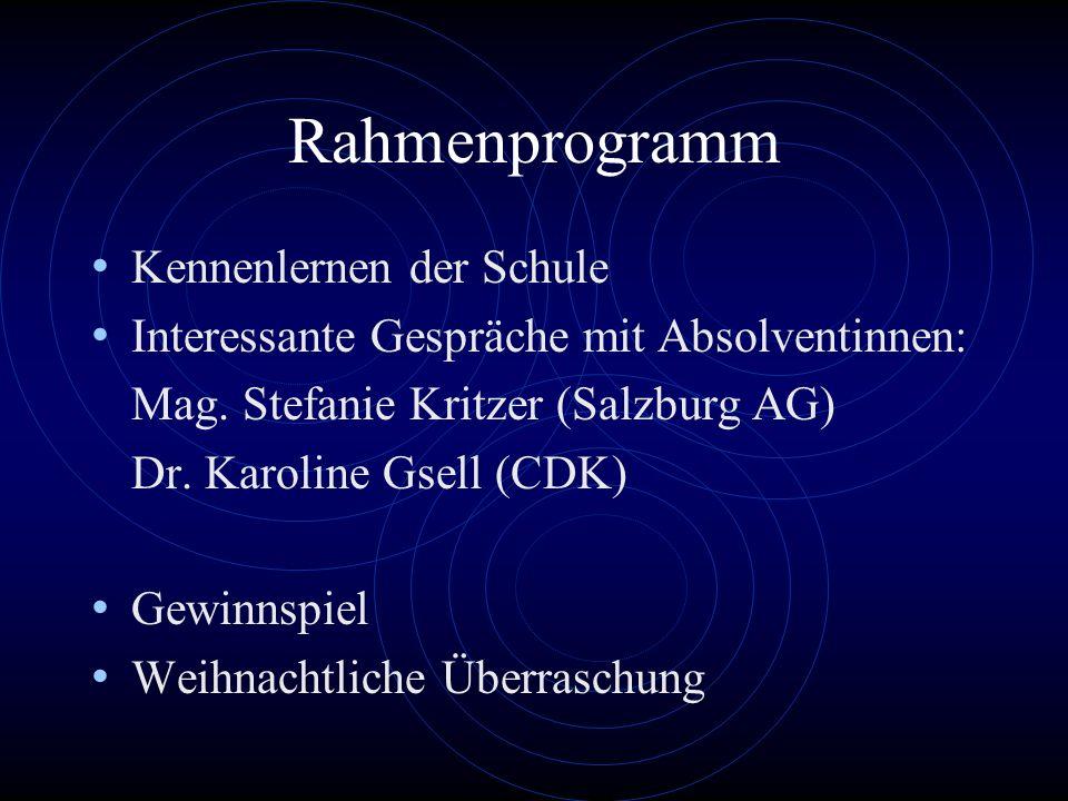 Rahmenprogramm Kennenlernen der Schule Interessante Gespräche mit Absolventinnen: Mag. Stefanie Kritzer (Salzburg AG) Dr. Karoline Gsell (CDK) Gewinns