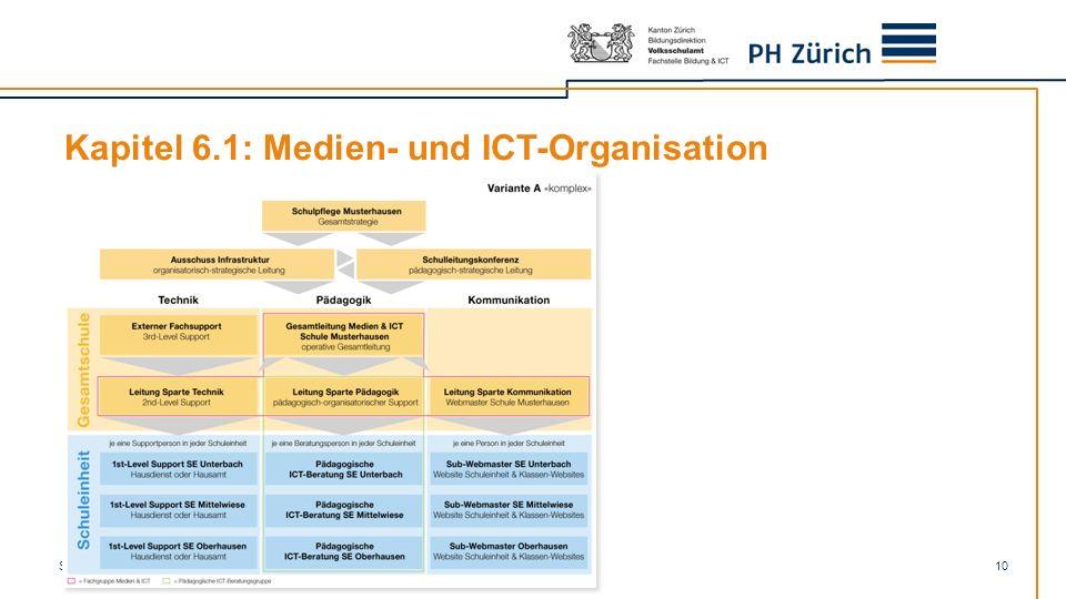 SFIB-Fachtagung ICT und Bildung, 29.8.201210 Kapitel 6.1: Medien- und ICT-Organisation