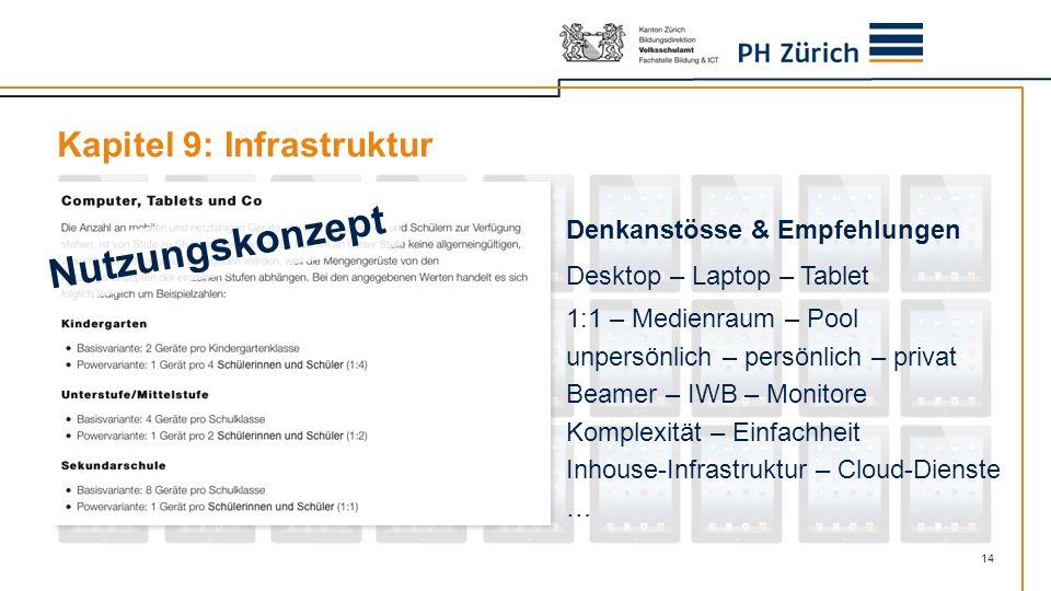 Kapitel 9: Infrastruktur 14 Denkanstösse & Empfehlungen Desktop – Laptop – Tablet 1:1 – Medienraum – Pool unpersönlich – persönlich – privat Beamer –