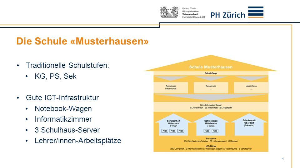 Die Schule «Musterhausen» Traditionelle Schulstufen: KG, PS, Sek Gute ICT-Infrastruktur Notebook-Wagen Informatikzimmer 3 Schulhaus-Server Lehrer/inne