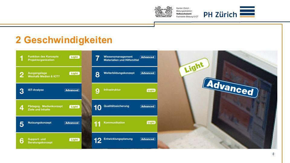 Kapitel 6: Support- und Beratungskonzept 9 6.1 Medien- und ICT-Organisation 6.2 Pädagogische ICT-Beratung 6.3 Technischer Support 6.4 Prozesse 6.5 Entschädigungsmodell 6.1 Medien- und ICT-Organisation 6.2 Pädagogische ICT-Beratung 6.3 Technischer Support 6.4 Prozesse 6.5 Entschädigungsmodell