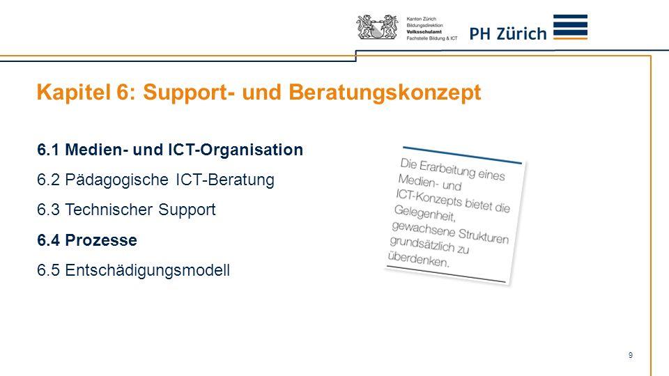 Kapitel 6: Support- und Beratungskonzept 9 6.1 Medien- und ICT-Organisation 6.2 Pädagogische ICT-Beratung 6.3 Technischer Support 6.4 Prozesse 6.5 Ent