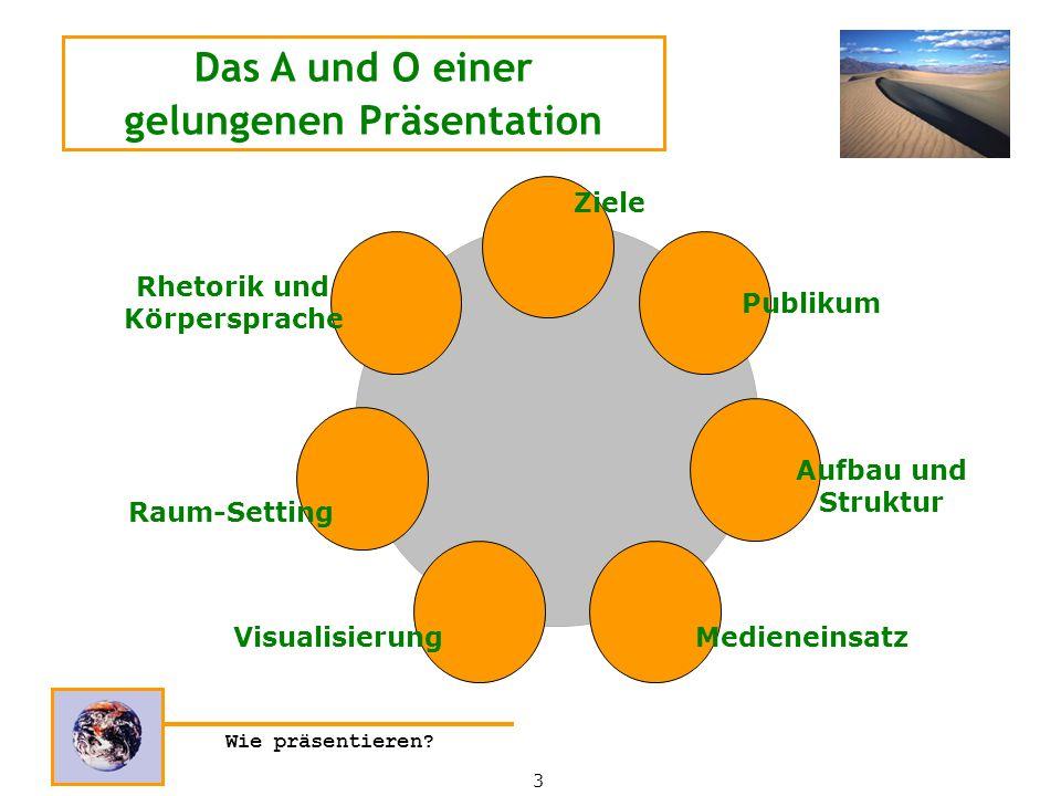 Wie präsentieren? Das A und O einer gelungenen Präsentation Aufbau und Struktur Raum-Setting Medieneinsatz Ziele Publikum 3 Visualisierung Rhetorik un