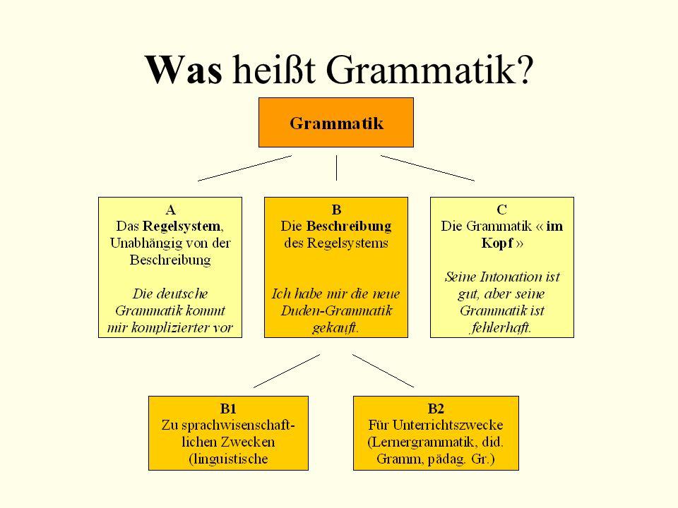 Was heißt Grammatik?
