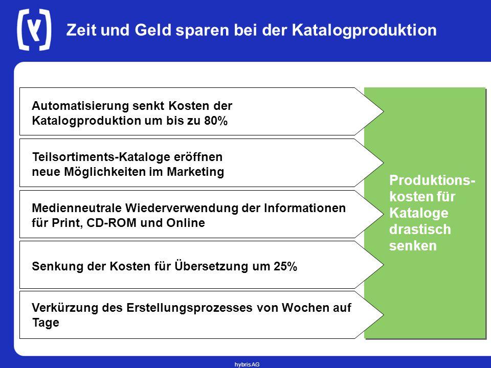 hybris AG Zeit und Geld sparen bei der Katalogproduktion Produktions- kosten für Kataloge drastisch senken Verkürzung des Erstellungsprozesses von Woc