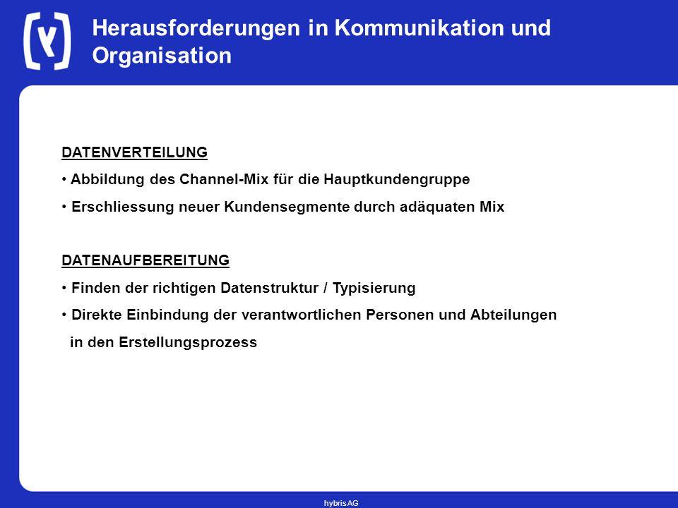 hybris AG Herausforderungen in Kommunikation und Organisation DATENVERTEILUNG Abbildung des Channel-Mix für die Hauptkundengruppe Erschliessung neuer