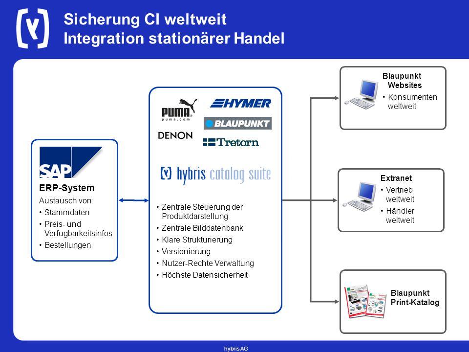 hybris AG Sicherung CI weltweit Integration stationärer Handel Blaupunkt Websites Konsumenten weltweit ERP-System Austausch von: Stammdaten Preis- und