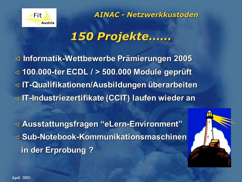 AINAC - Netzwerkkustoden April 2005 150 Projekte…… Informatik-Wettbewerbe Prämierungen 2005 Informatik-Wettbewerbe Prämierungen 2005 100.000-ter ECDL / > 500.000 Module geprüft 100.000-ter ECDL / > 500.000 Module geprüft IT-Qualifikationen/Ausbildungen überarbeiten IT-Qualifikationen/Ausbildungen überarbeiten IT-Industriezertifikate (CCIT) laufen wieder an IT-Industriezertifikate (CCIT) laufen wieder an Ausstattungsfragen eLern-Environment Ausstattungsfragen eLern-Environment Sub-Notebook-Kommunikationsmaschinen Sub-Notebook-Kommunikationsmaschinen in der Erprobung .