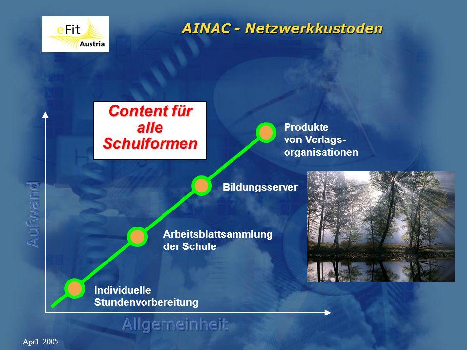 AINAC - Netzwerkkustoden April 2005 Content für alle Schulformen Arbeitsblattsammlung der Schule Bildungsserver Produkte von Verlags- organisationen